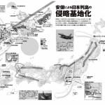 日本の米軍基地